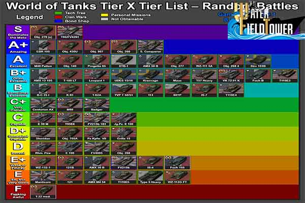 รีวิว World of Tanks เกมรถถังสุดมัน เล่นฟรีพร้อมรถถังมากมาย มาตะลุยสมรภูมิรบไปด้วยกัน กับเหตุผลที่คุณห้ามพลาด ข้อมูล ความรู้ ข่าวสาร Game Review Game World of Tanks