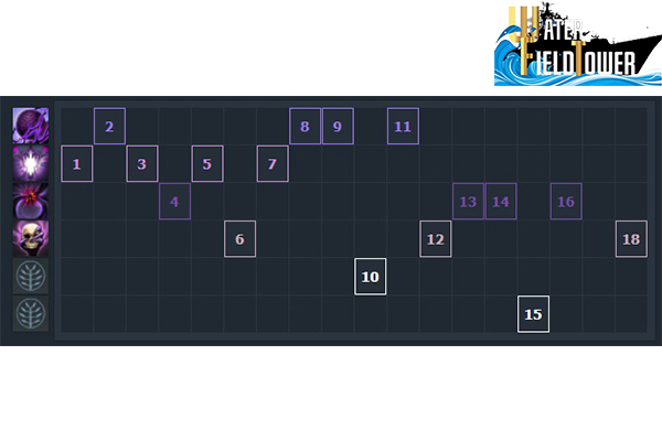 Dota2 เทคนิคการเล่น Bane สุดยอดซัพพอร์ทแห่งยุคที่ควรหัดเล่น ข้อมูล ความรู้ ข่าวสาร Game ReviewGame Dota2 เทคนิคการเล่นBane